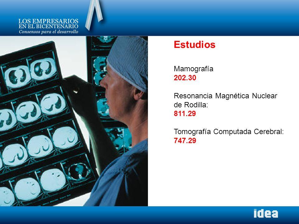 Estudios Mamografía 202.30 Resonancia Magnética Nuclear de Rodilla: