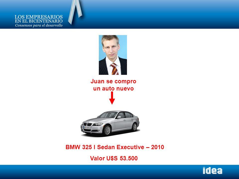 Juan se compro un auto nuevo
