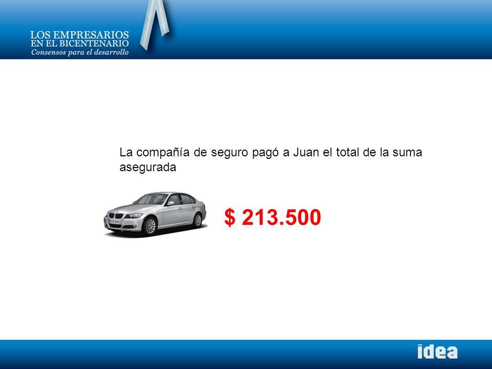 La compañía de seguro pagó a Juan el total de la suma asegurada