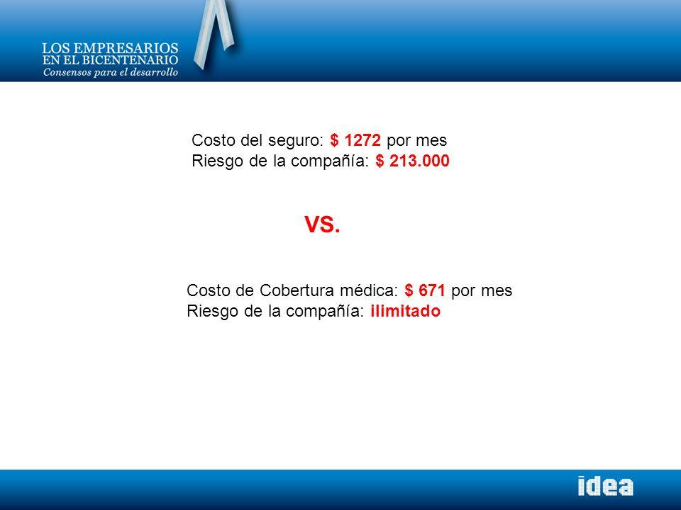 VS. Costo del seguro: $ 1272 por mes Riesgo de la compañía: $ 213.000