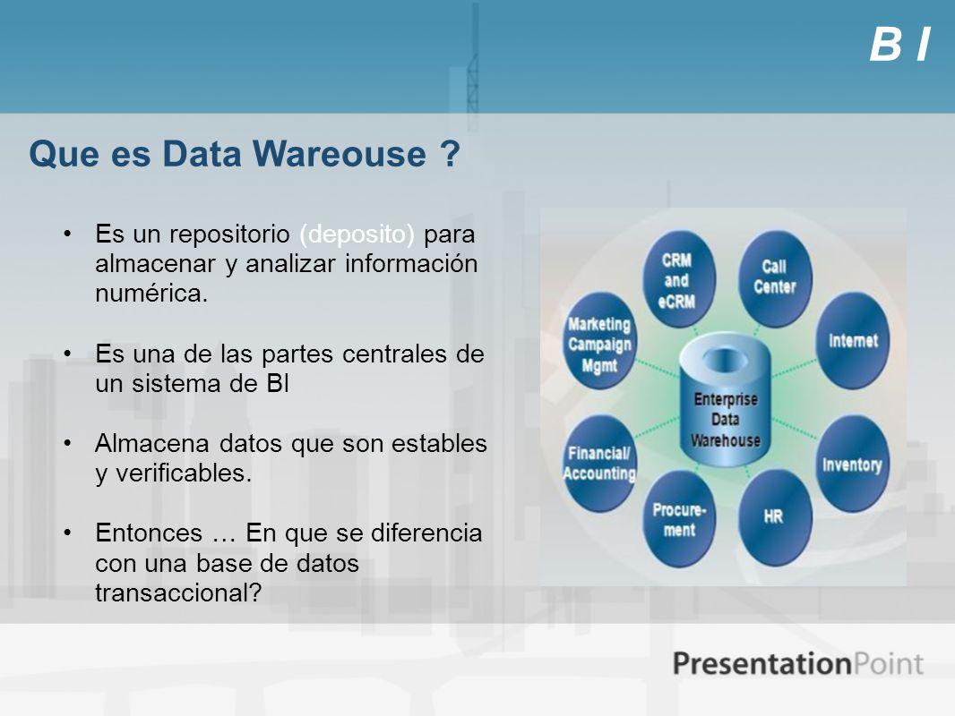 B I Que es Data Wareouse Es un repositorio (deposito) para almacenar y analizar información numérica.