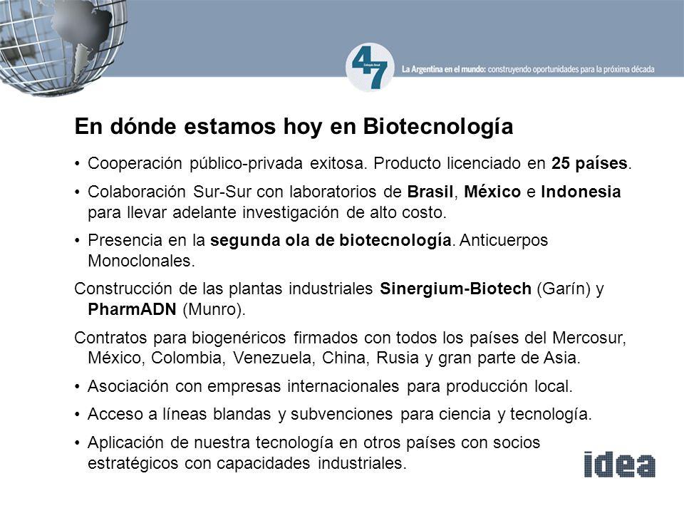 En dónde estamos hoy en Biotecnología