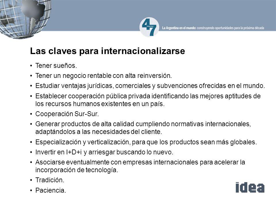 Las claves para internacionalizarse