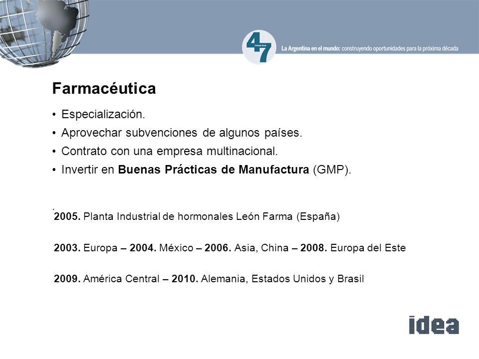 Farmacéutica Especialización.