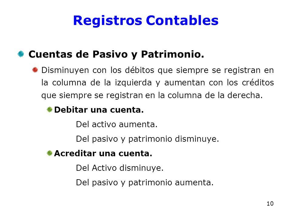 Registros Contables Cuentas de Pasivo y Patrimonio.