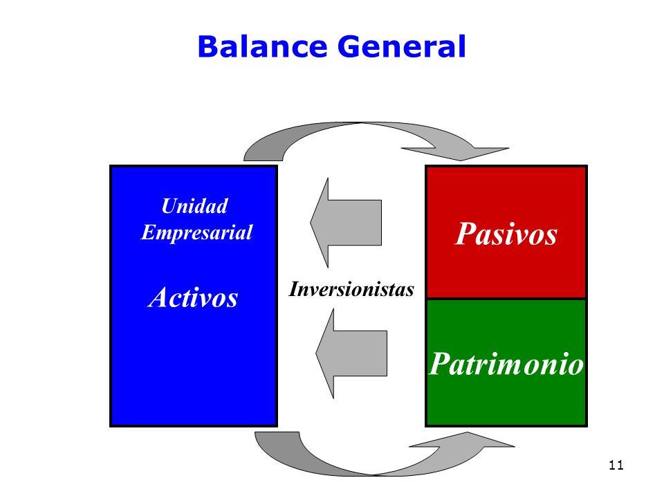 Pasivos Patrimonio Balance General Activos Unidad Empresarial
