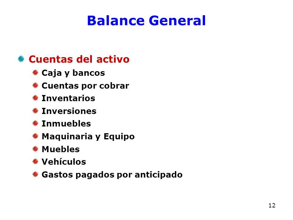Balance General Cuentas del activo Caja y bancos Cuentas por cobrar