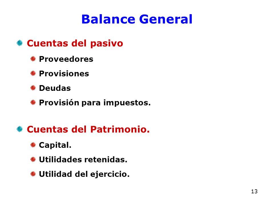 Balance General Cuentas del pasivo Cuentas del Patrimonio. Proveedores