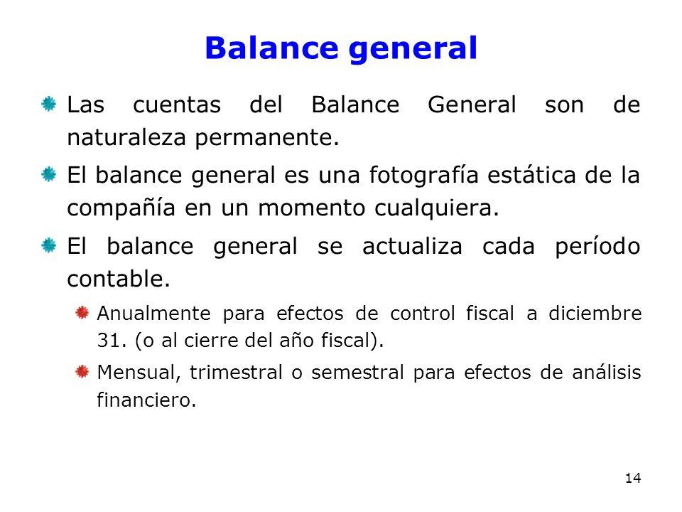 Balance generalLas cuentas del Balance General son de naturaleza permanente.
