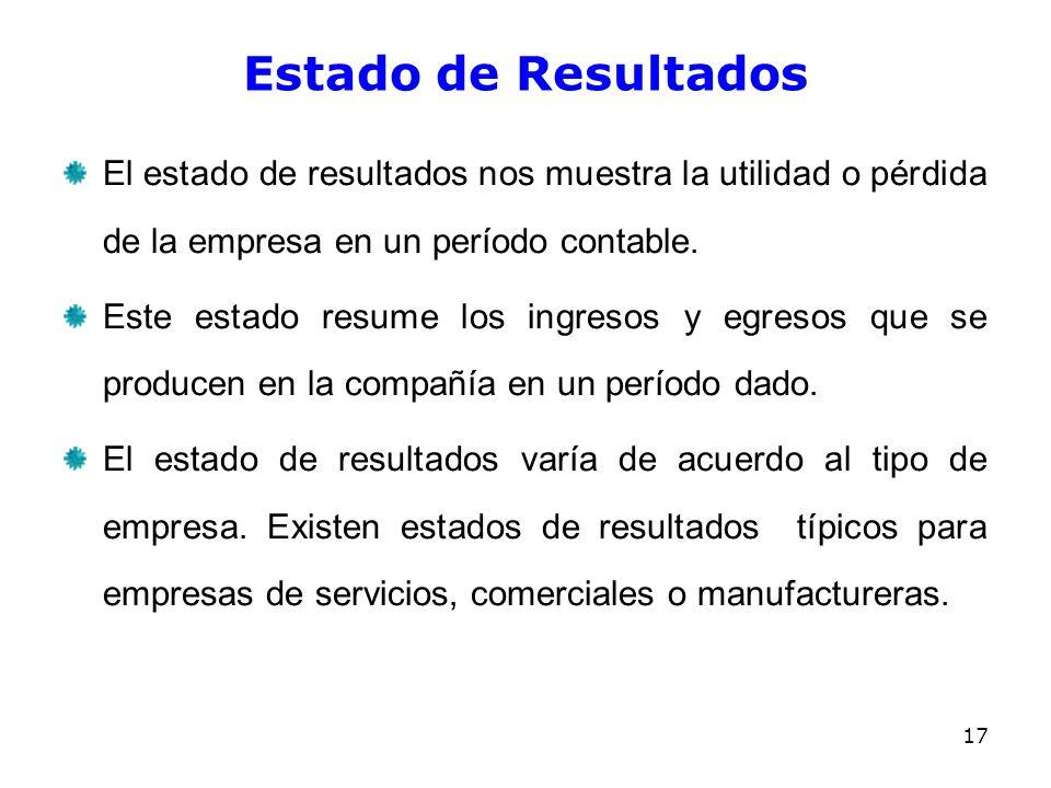 Estado de ResultadosEl estado de resultados nos muestra la utilidad o pérdida de la empresa en un período contable.