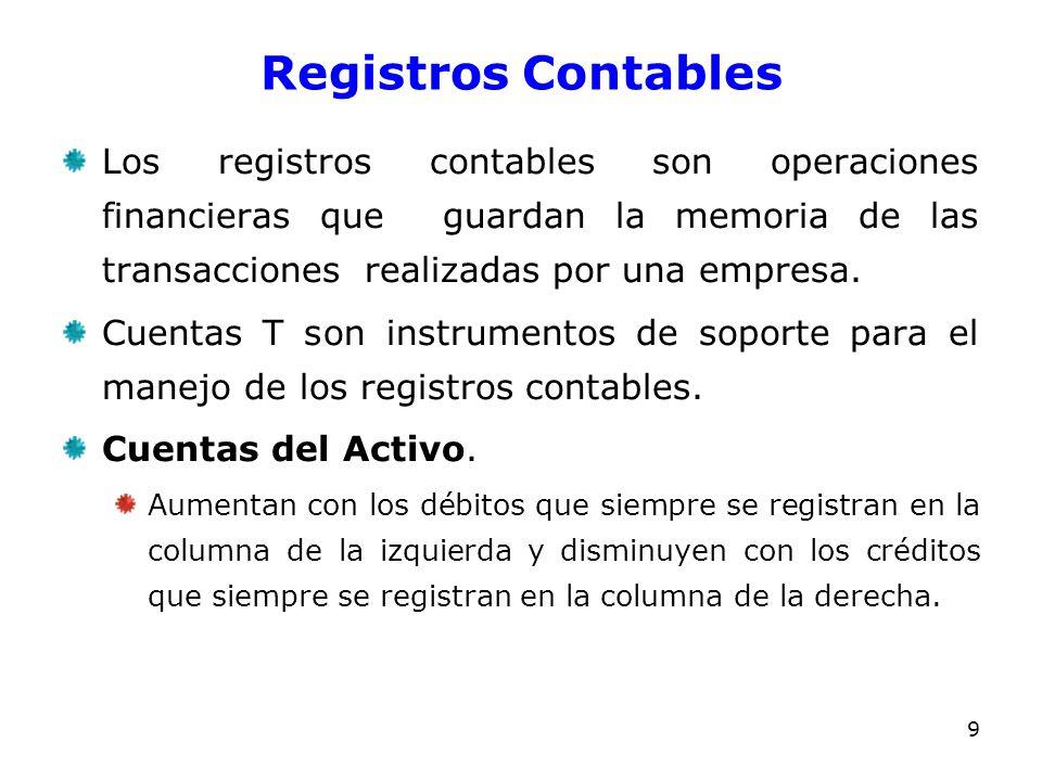 Registros Contables Los registros contables son operaciones financieras que guardan la memoria de las transacciones realizadas por una empresa.