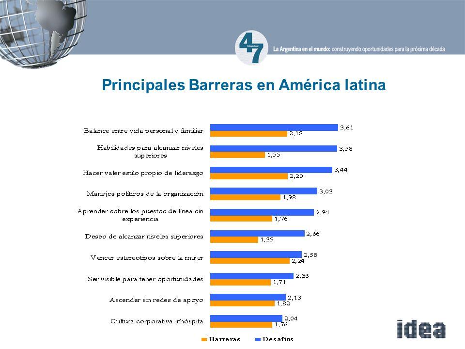 Principales Barreras en América latina