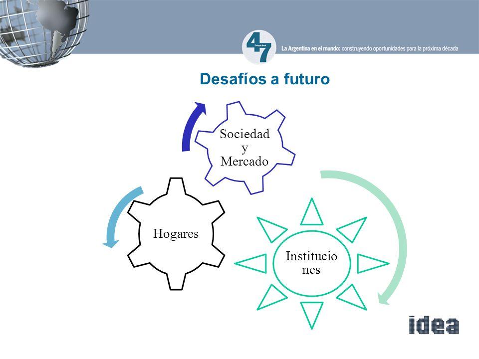 Desafíos a futuro Instituciones Hogares Sociedad y Mercado