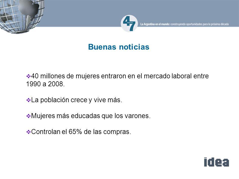 Buenas noticias 40 millones de mujeres entraron en el mercado laboral entre 1990 a 2008. La población crece y vive más.