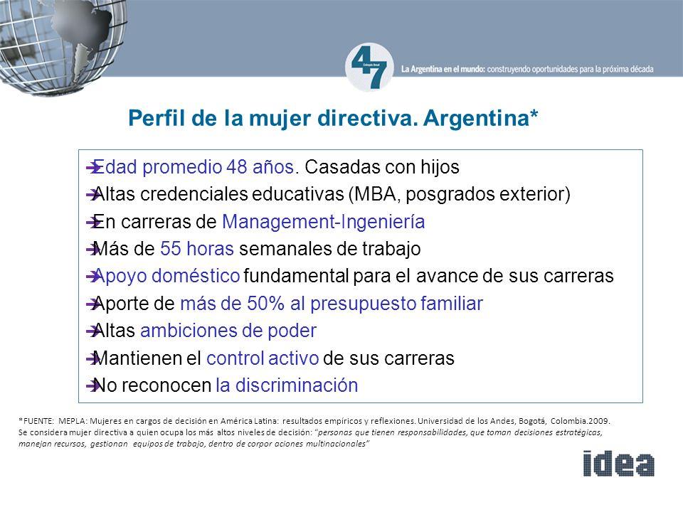 Perfil de la mujer directiva. Argentina*