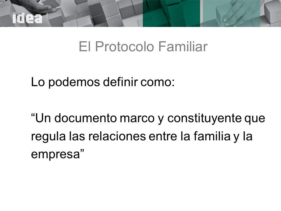 El Protocolo Familiar Lo podemos definir como: