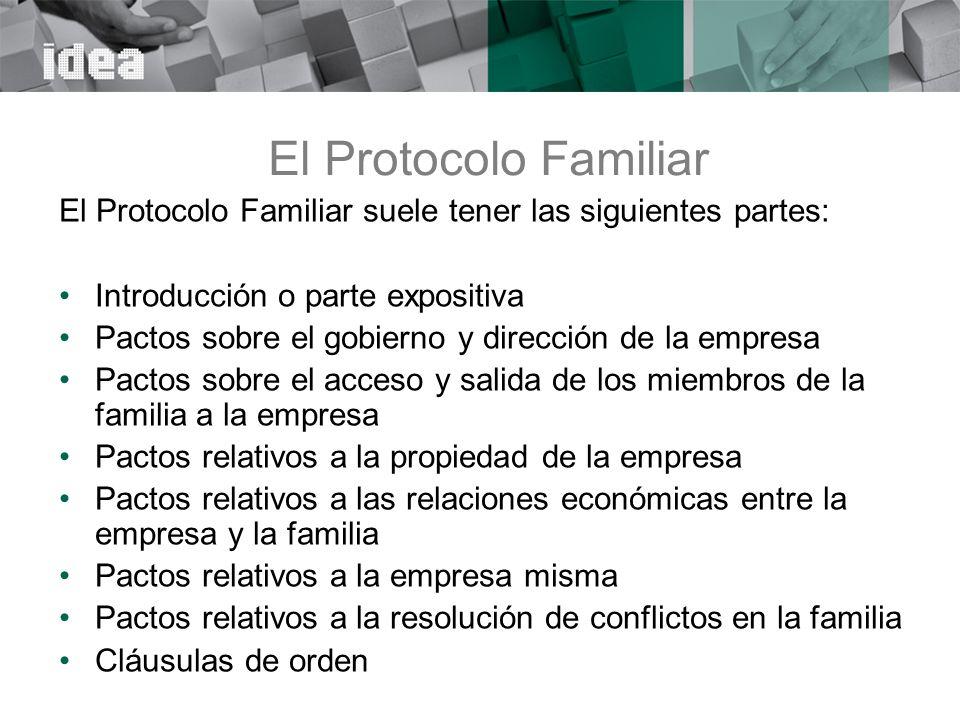 El Protocolo Familiar El Protocolo Familiar suele tener las siguientes partes: Introducción o parte expositiva.