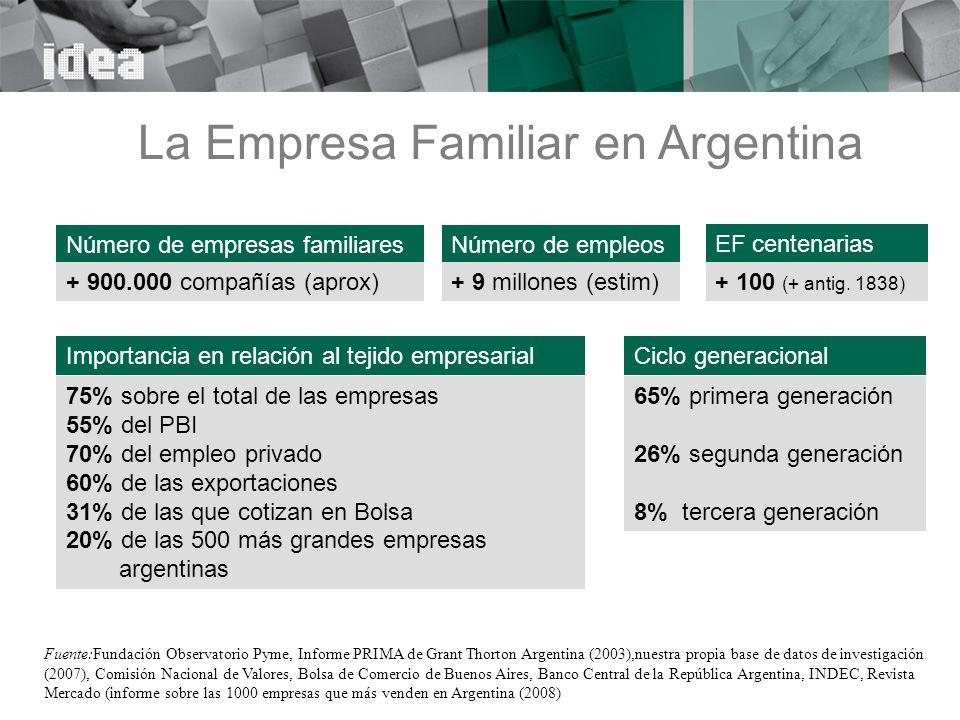 La Empresa Familiar en Argentina