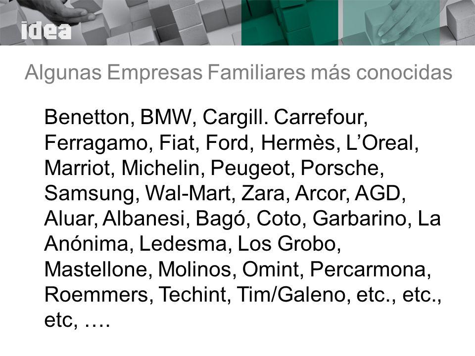 Algunas Empresas Familiares más conocidas