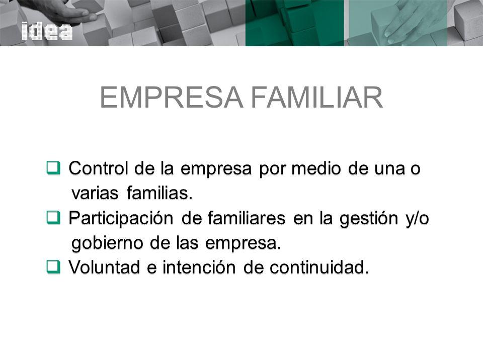 EMPRESA FAMILIAR Control de la empresa por medio de una o