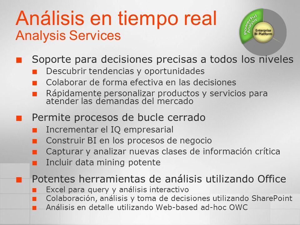 Análisis en tiempo real Analysis Services