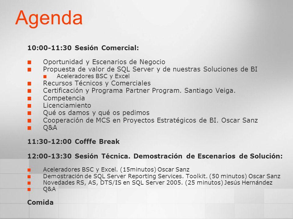 Agenda 10:00-11:30 Sesión Comercial: