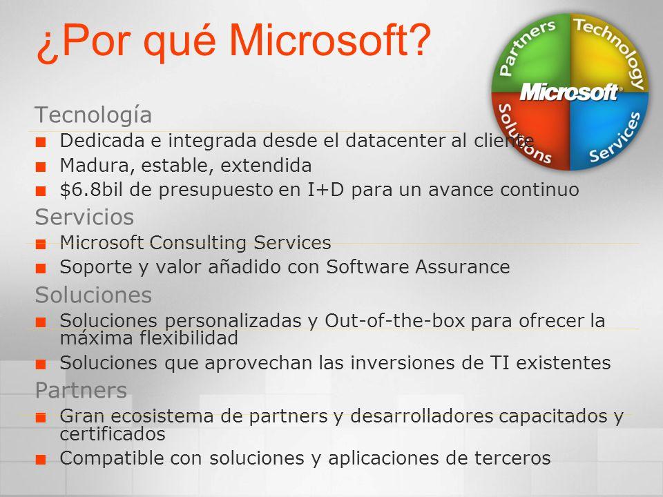¿Por qué Microsoft Tecnología Servicios Soluciones Partners