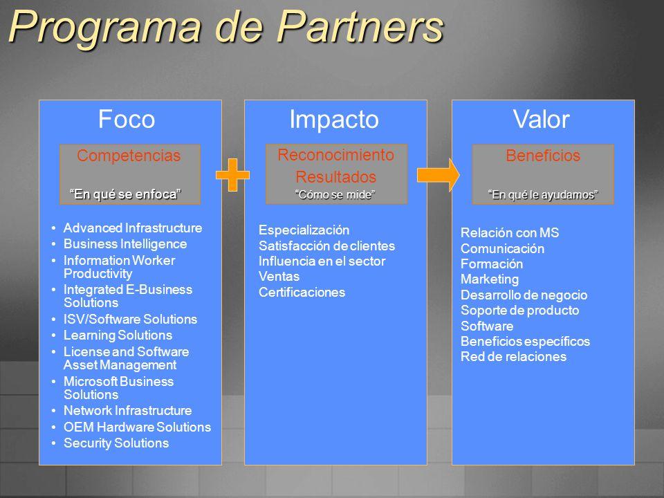 Programa de Partners Foco Impacto Valor Competencias Reconocimiento