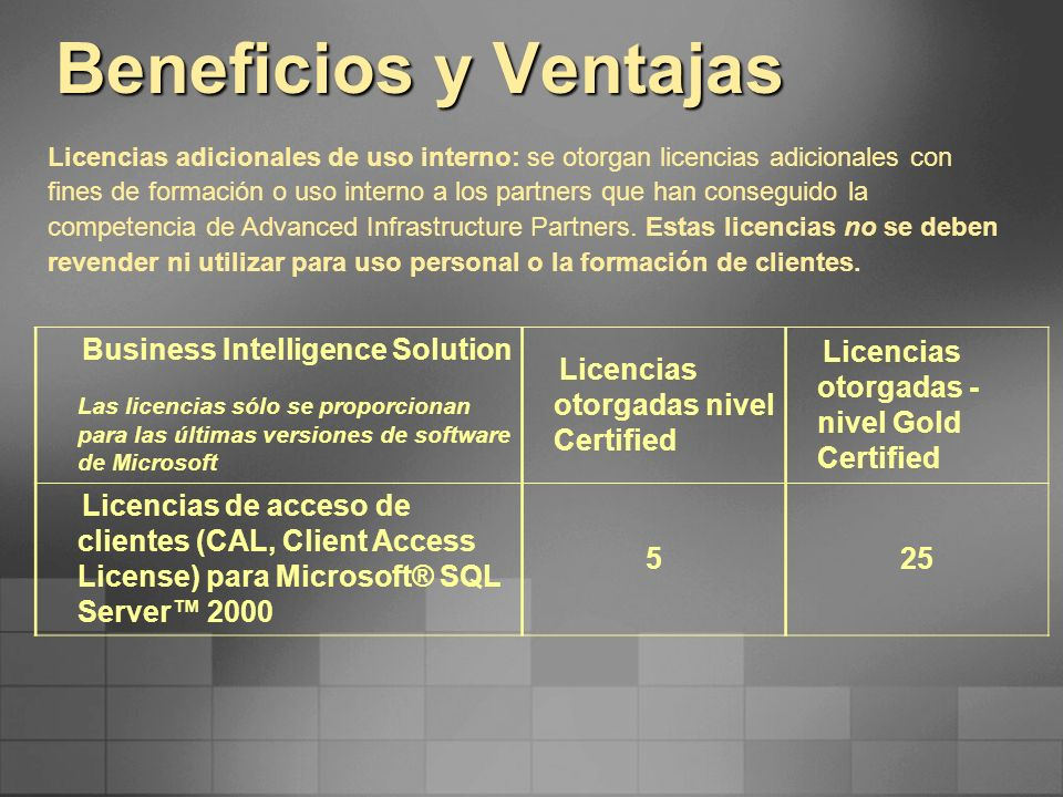 Beneficios y Ventajas Business Intelligence Solution
