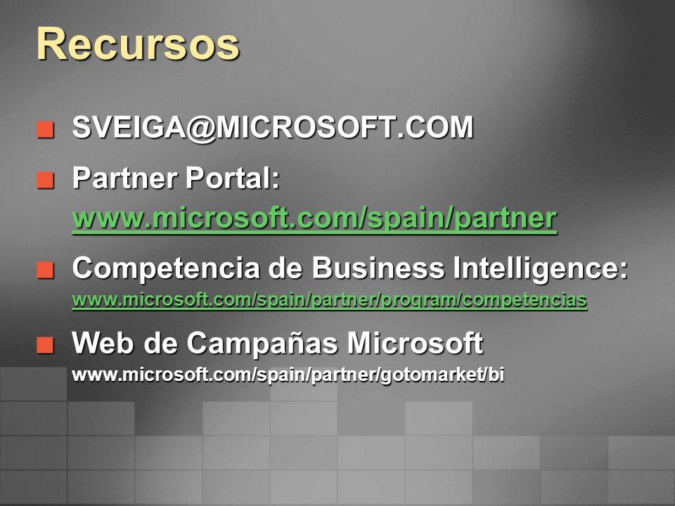 Recursos SVEIGA@MICROSOFT.COM