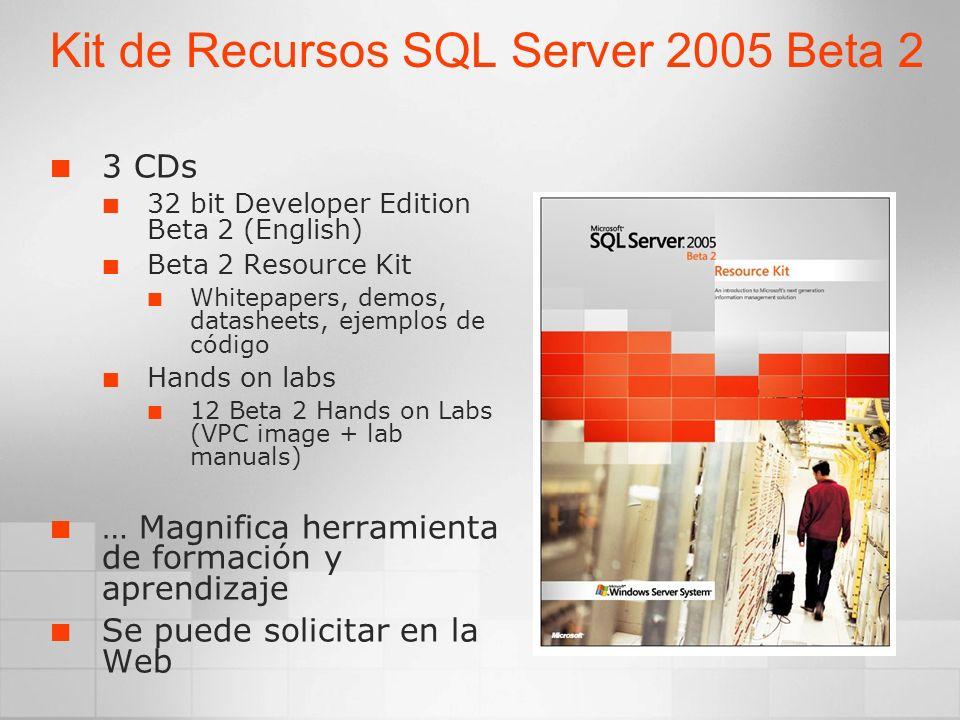 Kit de Recursos SQL Server 2005 Beta 2