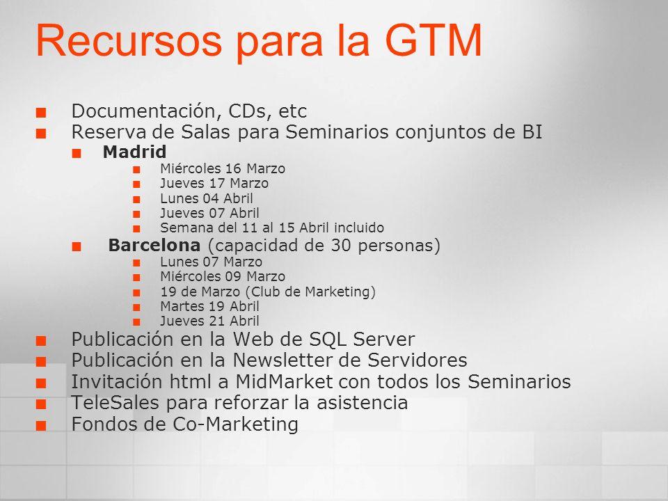 Recursos para la GTM Documentación, CDs, etc