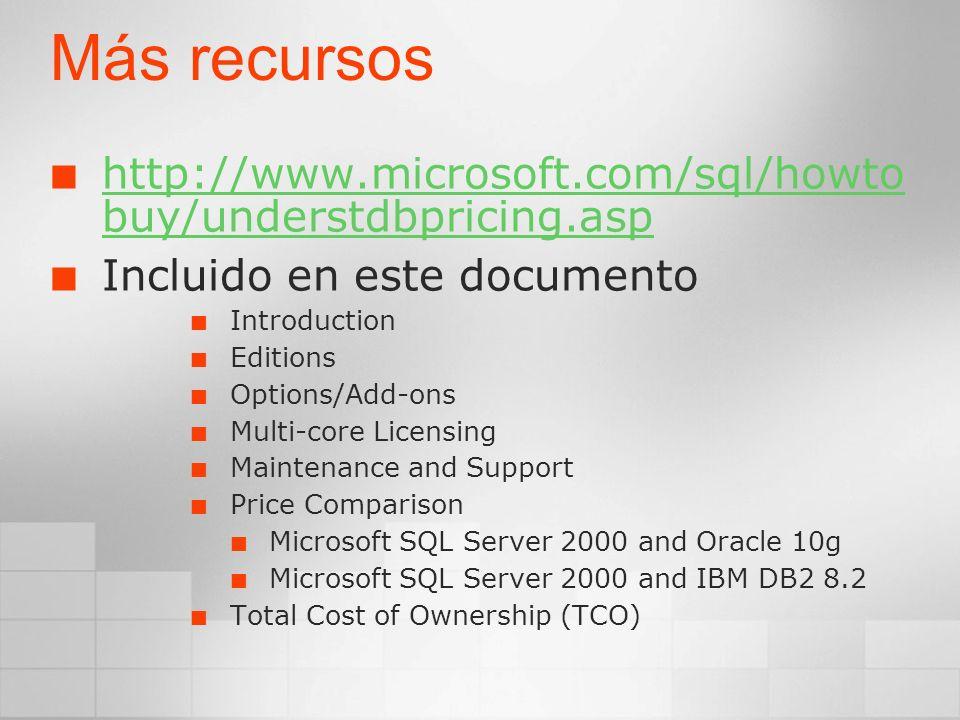 Más recursos http://www.microsoft.com/sql/howtobuy/understdbpricing.asp. Incluido en este documento.