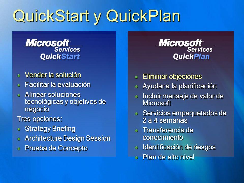 QuickStart y QuickPlan
