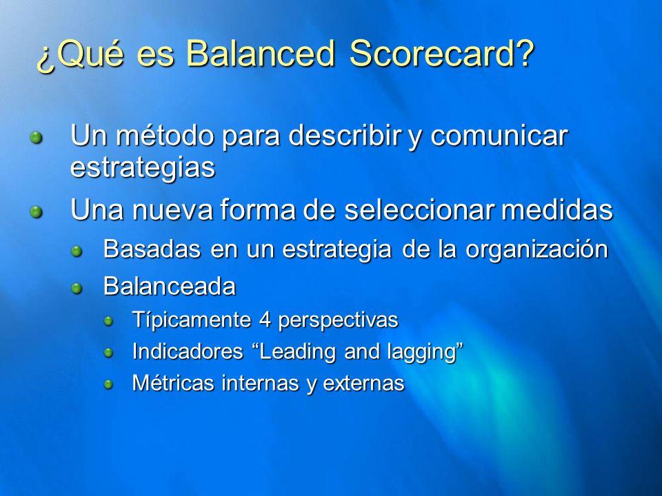 ¿Qué es Balanced Scorecard
