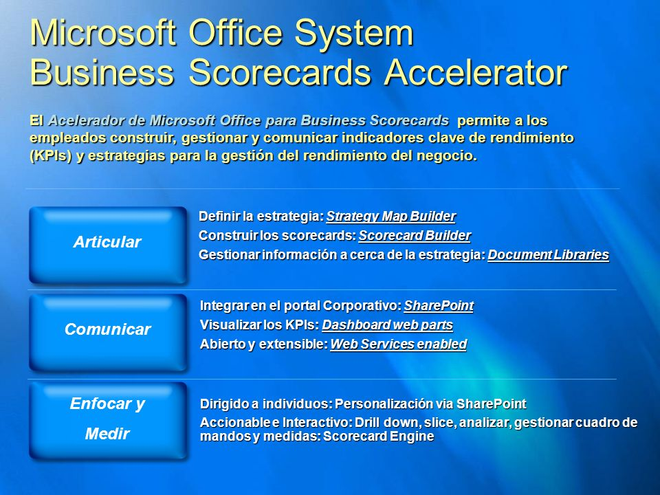 Microsoft Office System Business Scorecards Accelerator