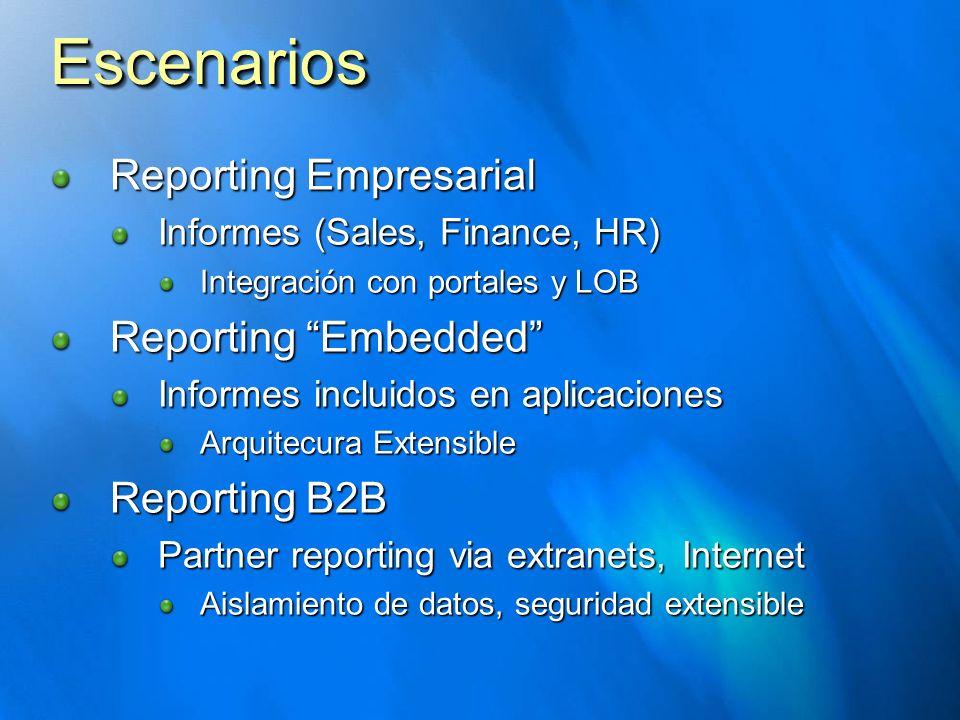 Escenarios Reporting Empresarial Reporting Embedded Reporting B2B