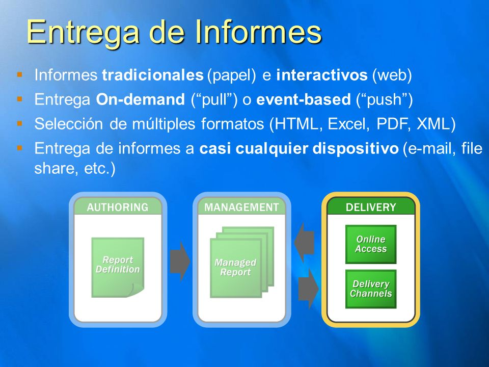 Entrega de Informes Informes tradicionales (papel) e interactivos (web) Entrega On-demand ( pull ) o event-based ( push )