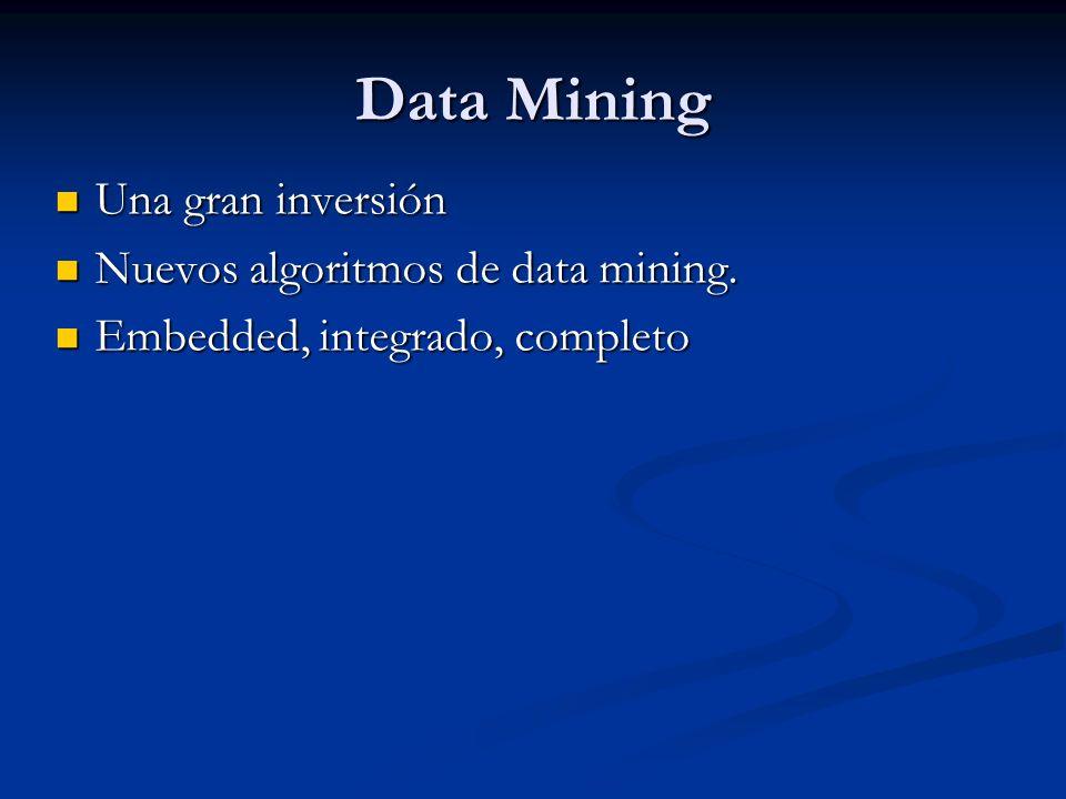 Data Mining Una gran inversión Nuevos algoritmos de data mining.