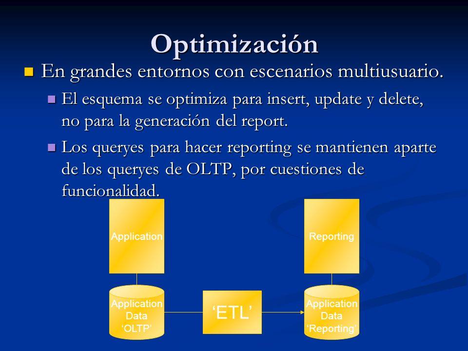 Optimización En grandes entornos con escenarios multiusuario.