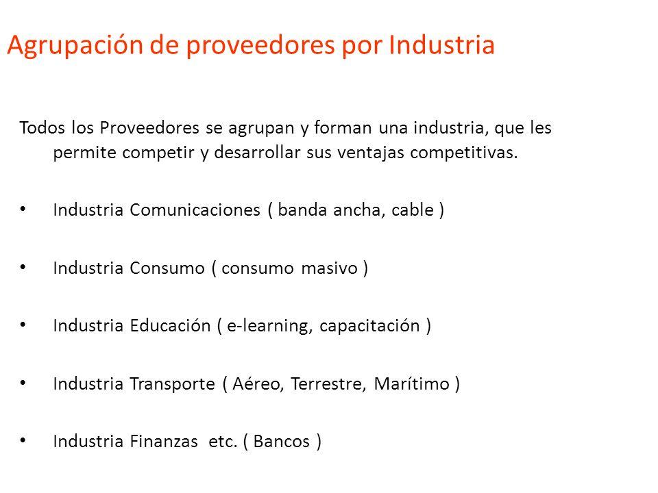 Agrupación de proveedores por Industria
