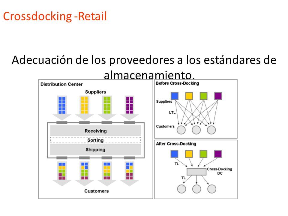 Adecuación de los proveedores a los estándares de almacenamiento.