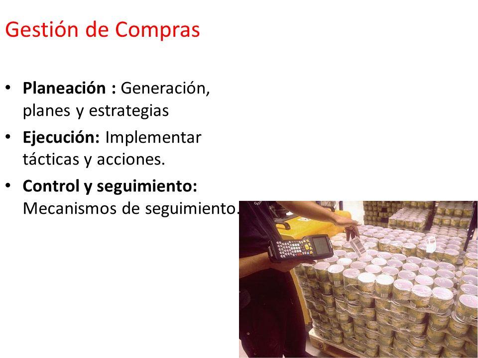Gestión de Compras Planeación : Generación, planes y estrategias