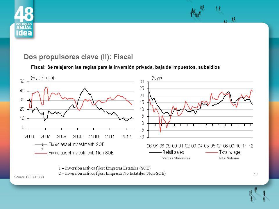 Dos propulsores clave (II): Fiscal