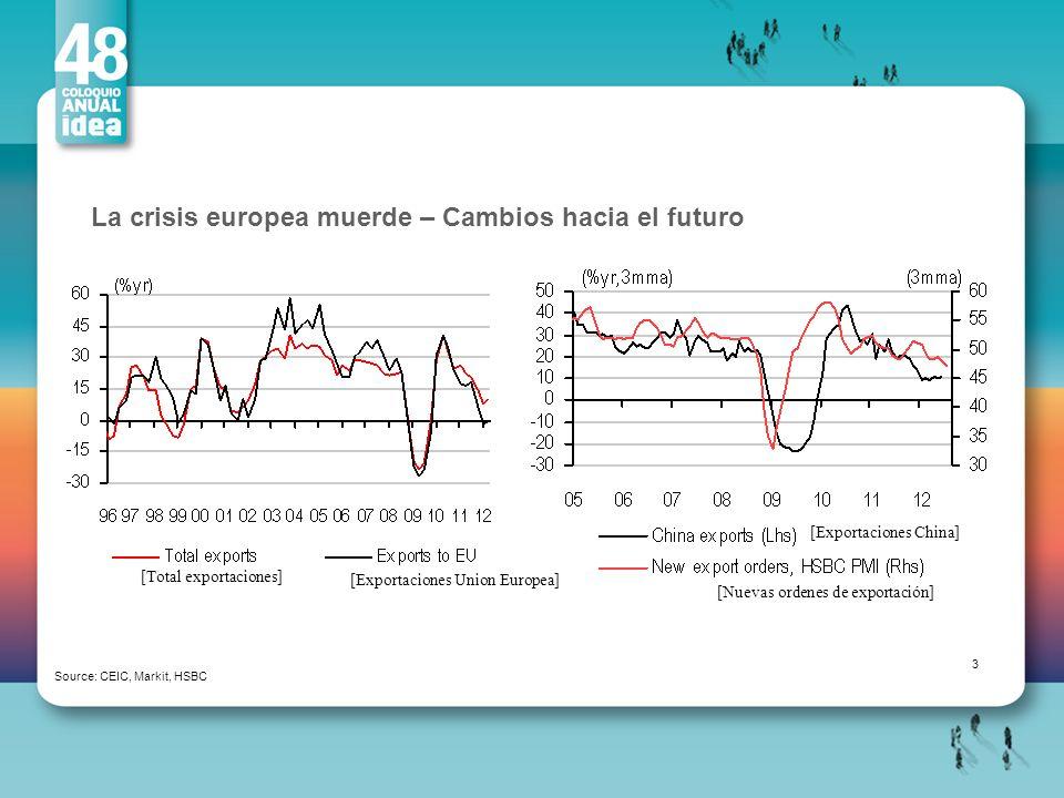 La crisis europea muerde – Cambios hacia el futuro
