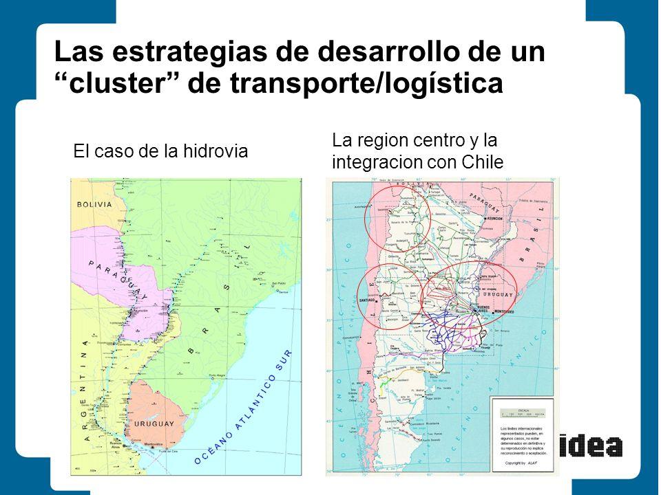 Las estrategias de desarrollo de un cluster de transporte/logística