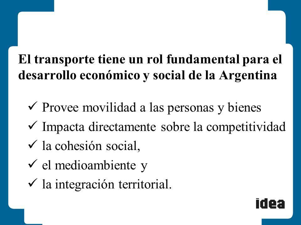 El transporte tiene un rol fundamental para el desarrollo económico y social de la Argentina