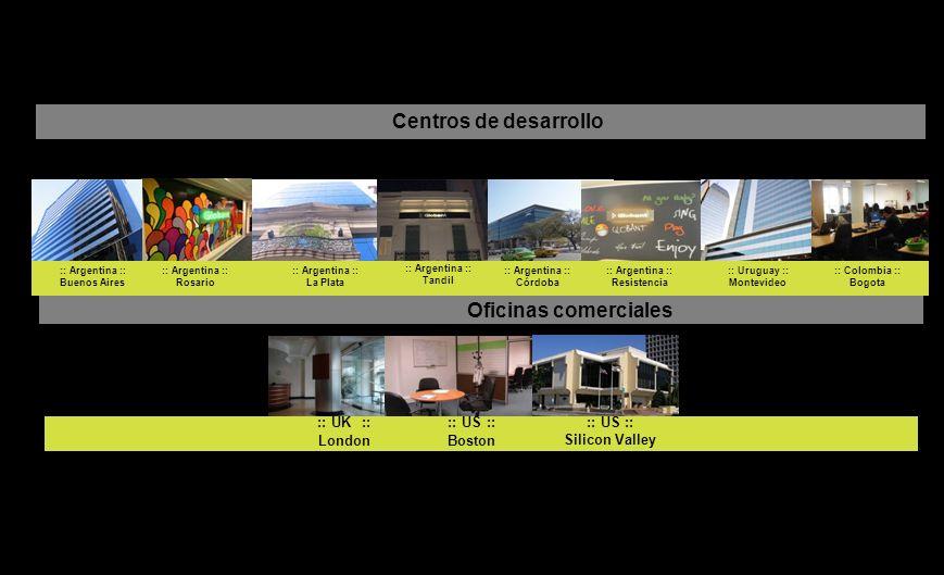 Centros de desarrollo Oficinas comerciales
