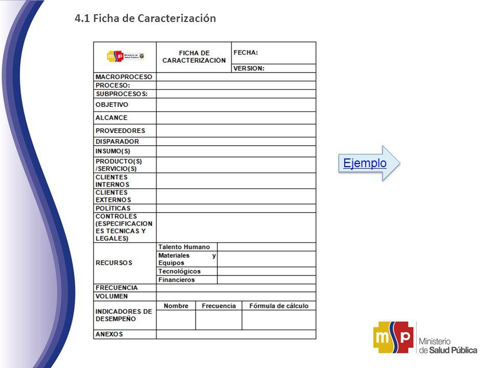 4.1 Ficha de Caracterización