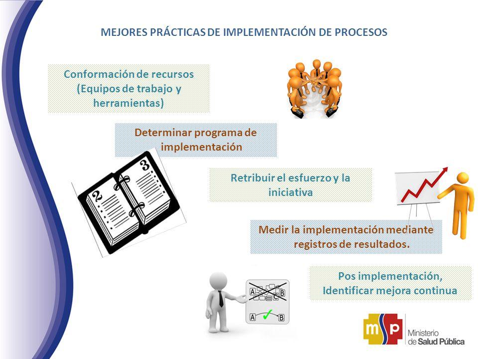MEJORES PRÁCTICAS DE IMPLEMENTACIÓN DE PROCESOS